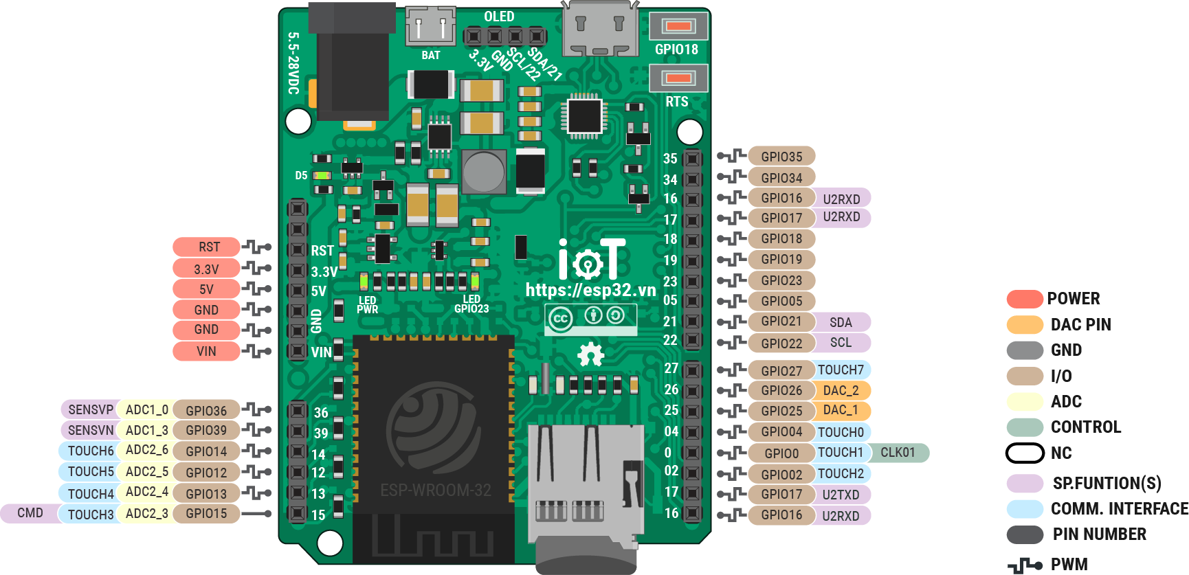 The Internet Of Things With Esp32 Arduino Real Time Clock Shield Schematic