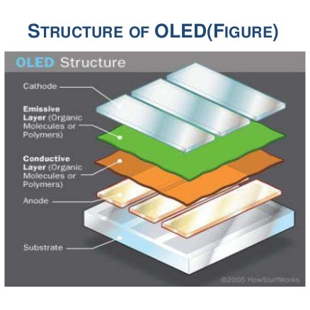 ../_images/oled-technology-seminar-ppt-8-638.jpg